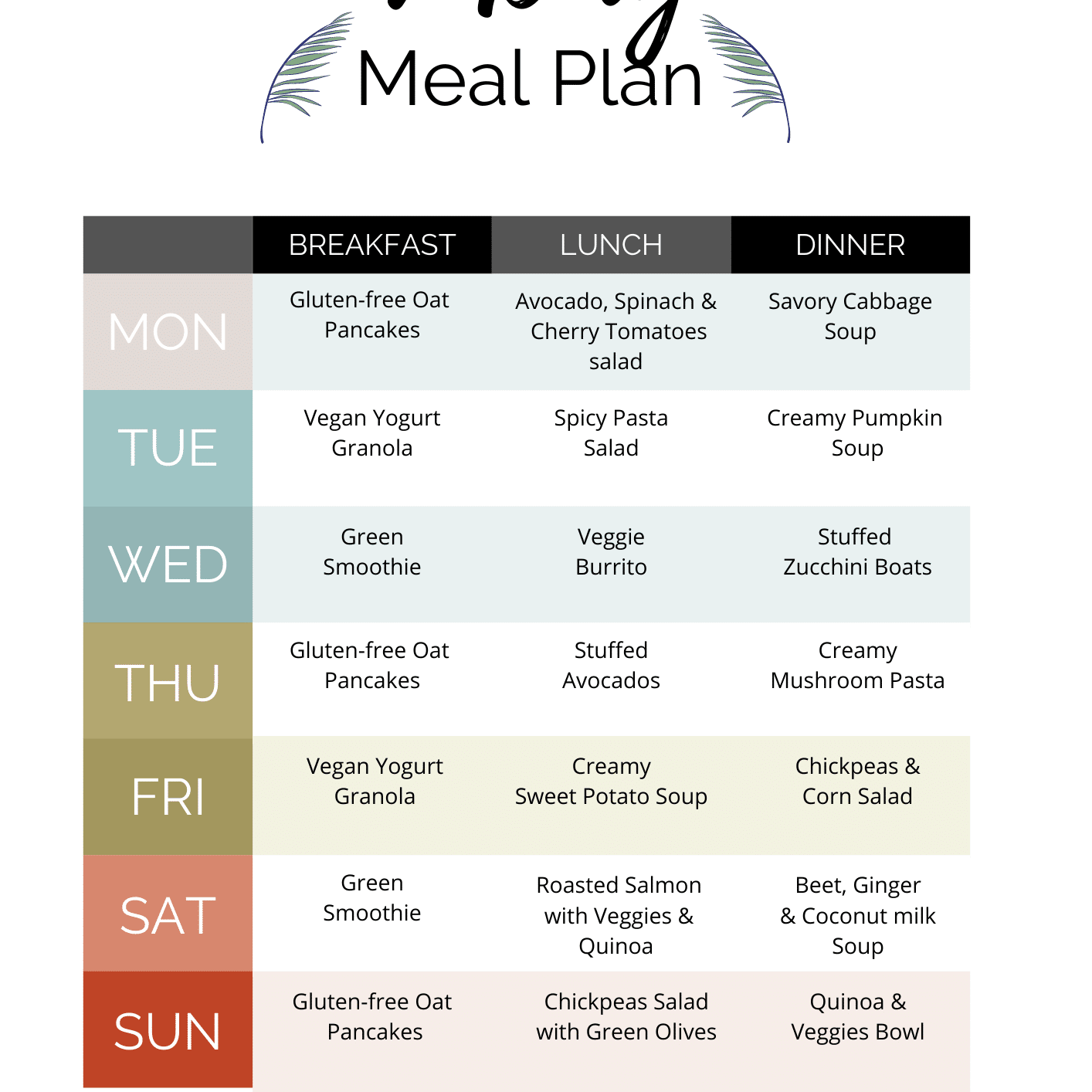7 Day Endometriosis Diet Meal Plan